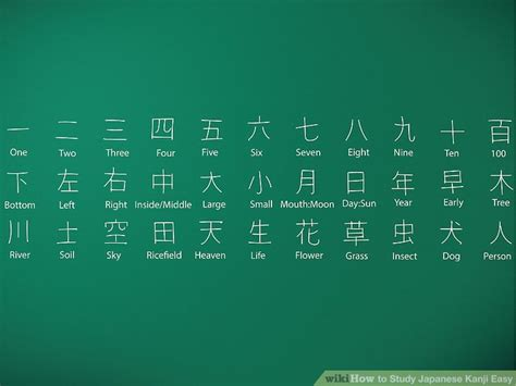 How to Study Japanese Kanji Easy: 11 Steps (with Pictures)